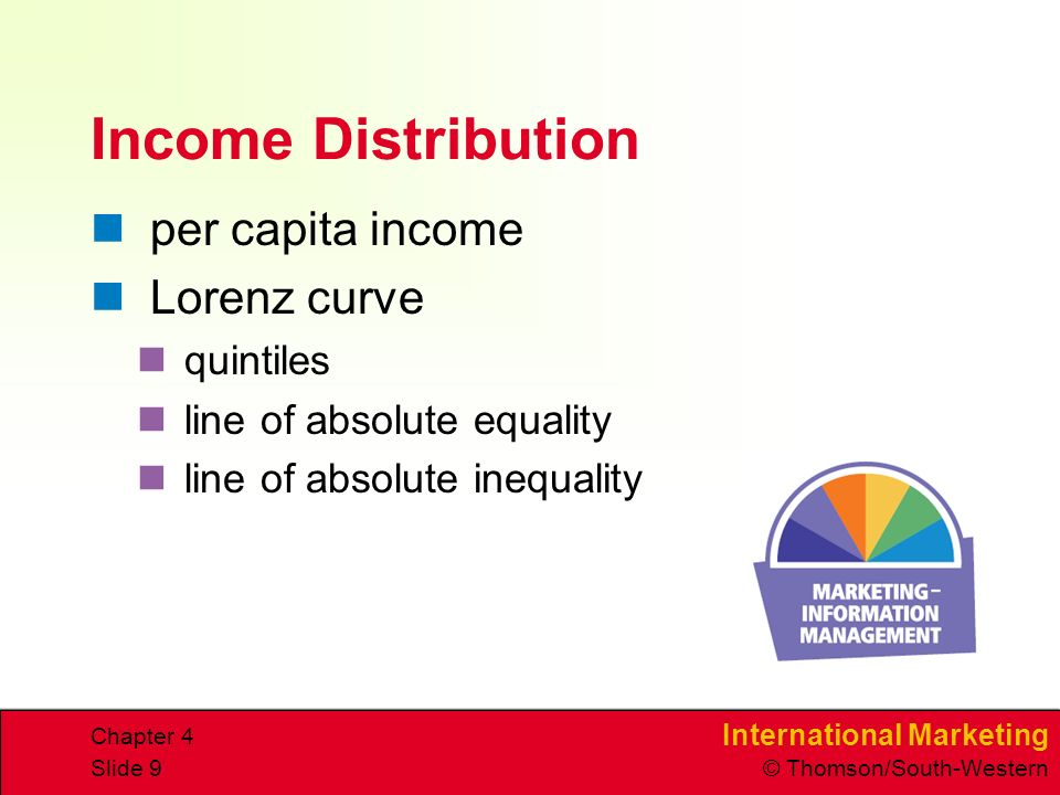 International Marketing © Thomson/South-Western Chapter 4 Slide 9 Income Distribution per capita income Lorenz curve quintiles line of absolute equality line of absolute inequality