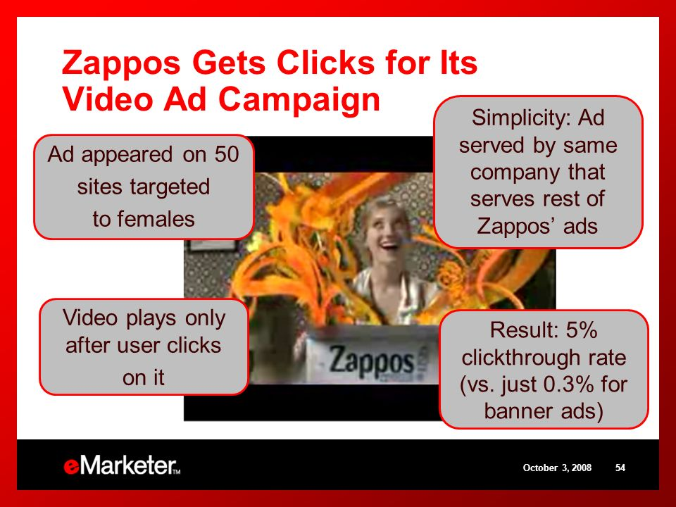 Zappos Gets Clicks for Its Video Ad Campaign October 3, Ad appeared on 50 sites targeted to females Video plays only after user clicks on it Simplicity: Ad served by same company that serves rest of Zappos ads Result: 5% clickthrough rate (vs.
