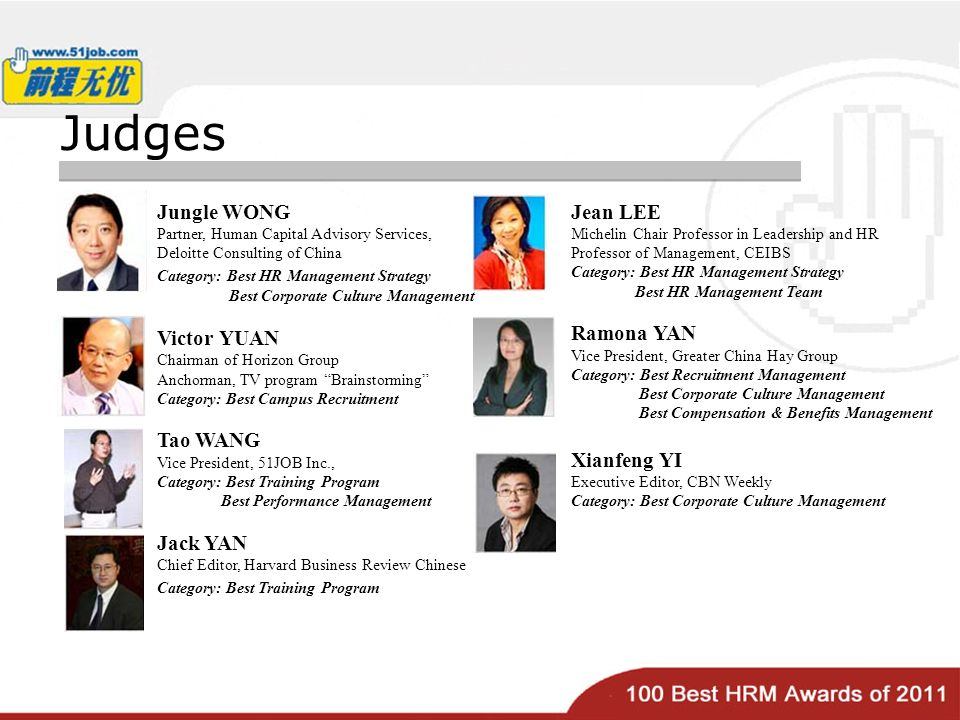 Judges Jungle WONG Partner, Human Capital Advisory Services, Deloitte Consulting of China Category: Best HR Management Strategy Best Corporate Culture Management Victor YUAN Chairman of Horizon Group Anchorman, TV program Brainstorming Category: Best Campus Recruitment Tao WANG Vice President, 51JOB Inc., Category: Best Training Program Best Performance Management Jack YAN Chief Editor, Harvard Business Review Chinese Category: Best Training Program Jean LEE Michelin Chair Professor in Leadership and HR Professor of Management, CEIBS Category: Best HR Management Strategy Best HR Management Team Ramona YAN Vice President, Greater China Hay Group Category: Best Recruitment Management Best Corporate Culture Management Best Compensation & Benefits Management Xianfeng YI Executive Editor, CBN Weekly Category: Best Corporate Culture Management