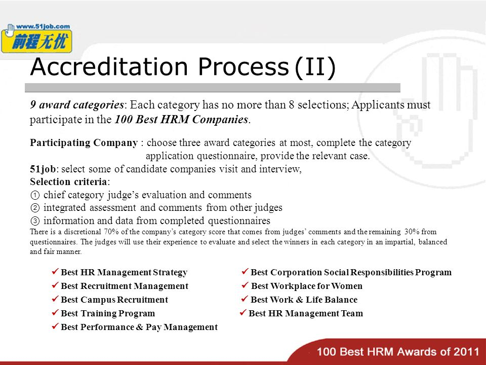 9 award categories: Each category has no more than 8 selections; Applicants must participate in the 100 Best HRM Companies.