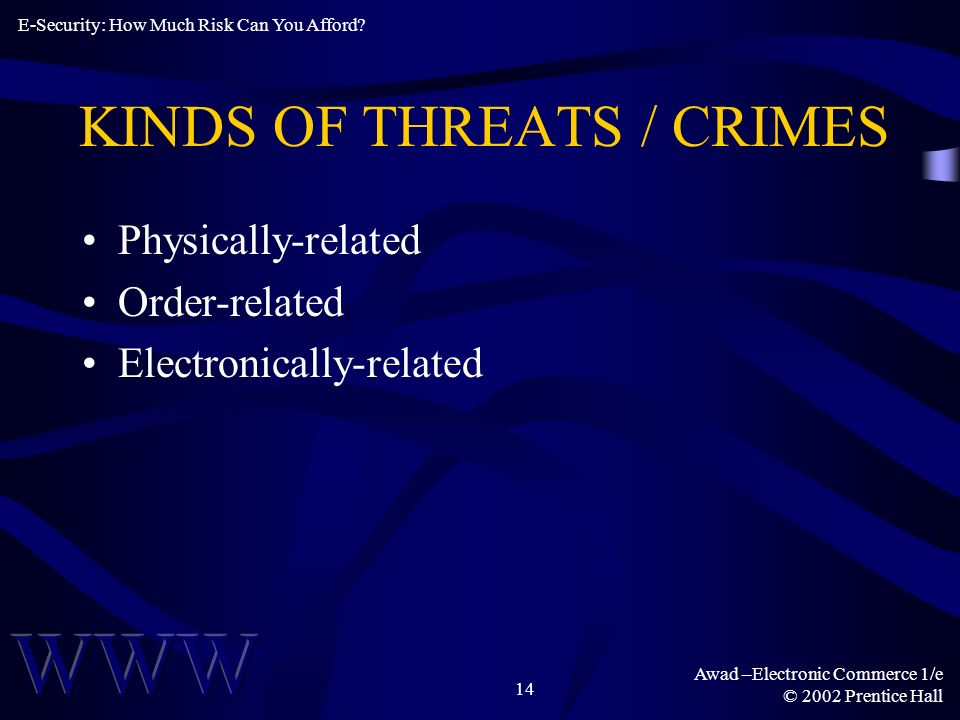 Awad –Electronic Commerce 1/e © 2002 Prentice Hall 14 KINDS OF THREATS / CRIMES Physically-related Order-related Electronically-related E-Security: How Much Risk Can You Afford
