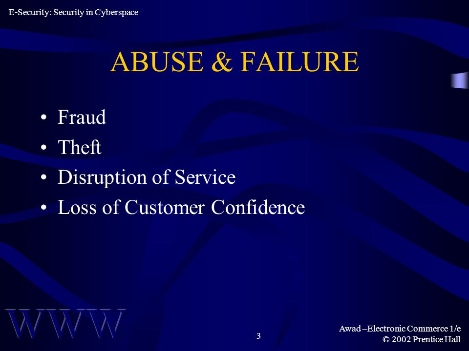Awad –Electronic Commerce 1/e © 2002 Prentice Hall 3 ABUSE & FAILURE Fraud Theft Disruption of Service Loss of Customer Confidence E-Security: Security in Cyberspace