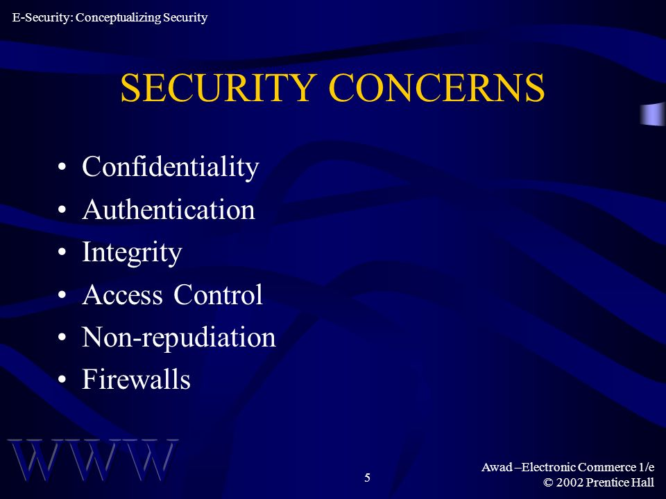 Awad –Electronic Commerce 1/e © 2002 Prentice Hall 5 SECURITY CONCERNS Confidentiality Authentication Integrity Access Control Non-repudiation Firewalls E-Security: Conceptualizing Security