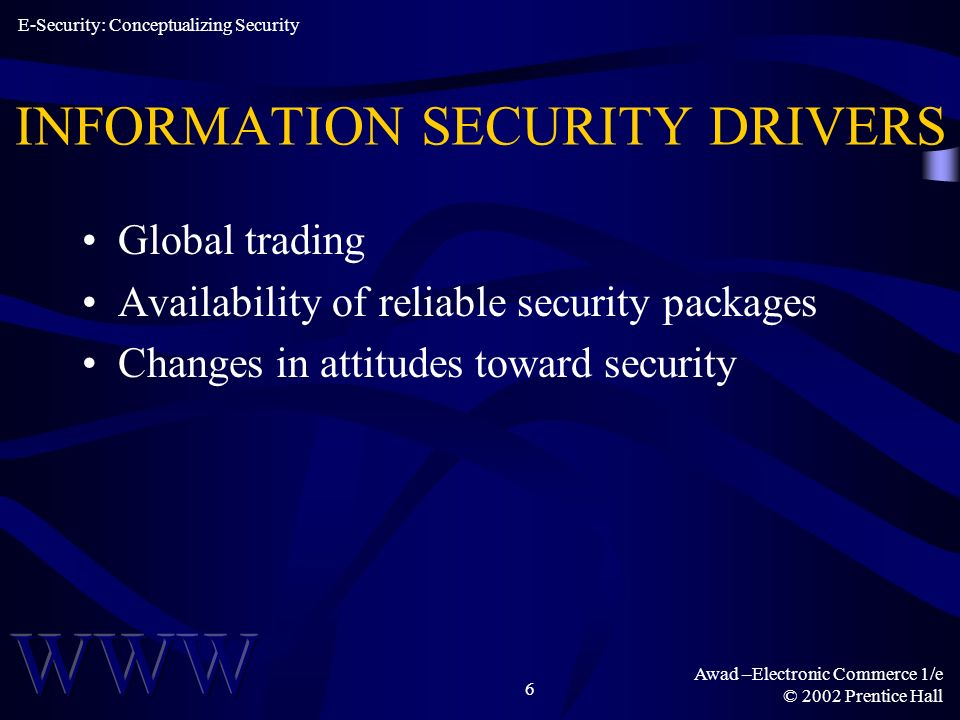 Awad –Electronic Commerce 1/e © 2002 Prentice Hall 6 INFORMATION SECURITY DRIVERS Global trading Availability of reliable security packages Changes in attitudes toward security E-Security: Conceptualizing Security