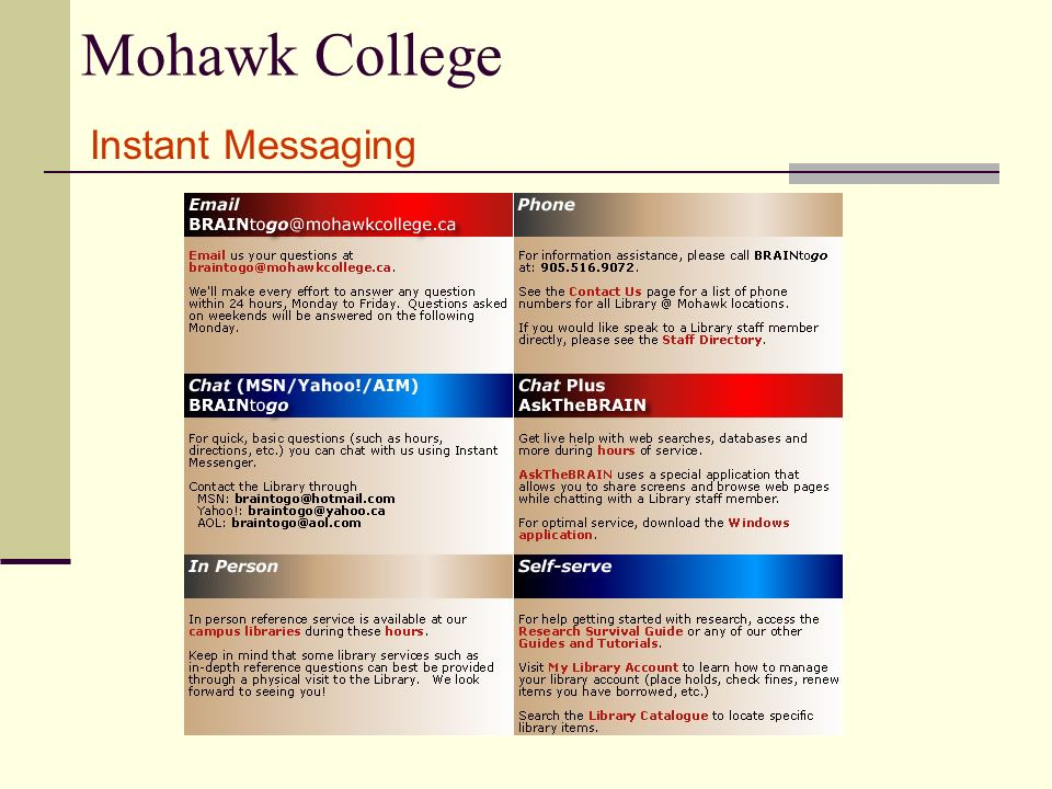 Mohawk College Instant Messaging