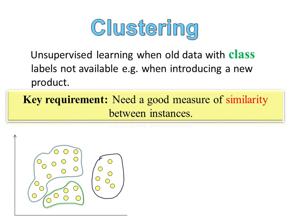 Unsupervised learning when old data with class labels not available e.g.