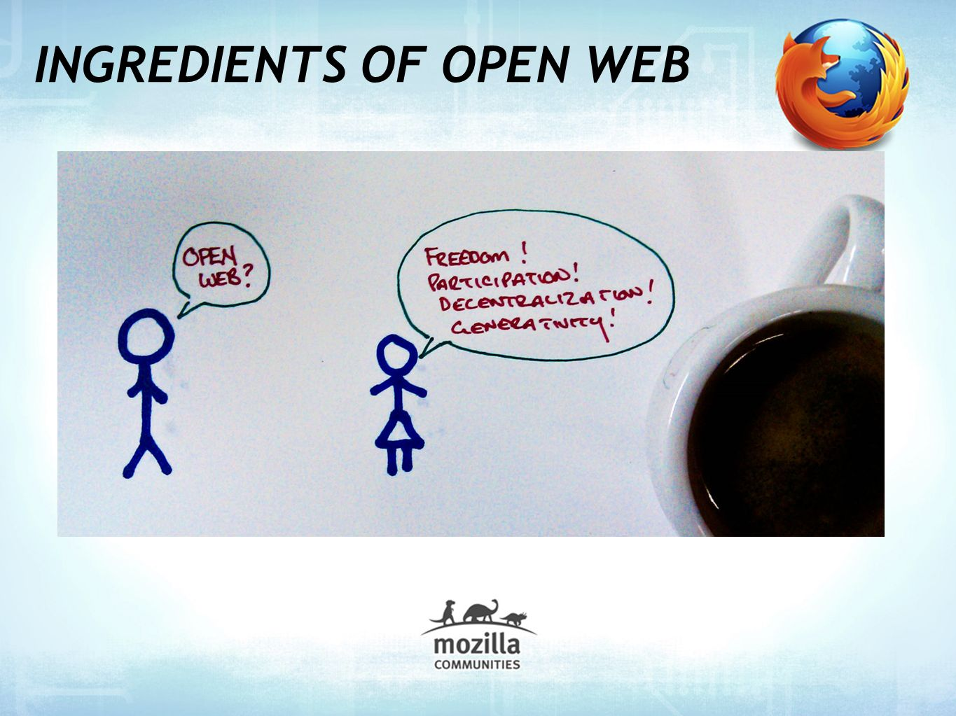INGREDIENTS OF OPEN WEB