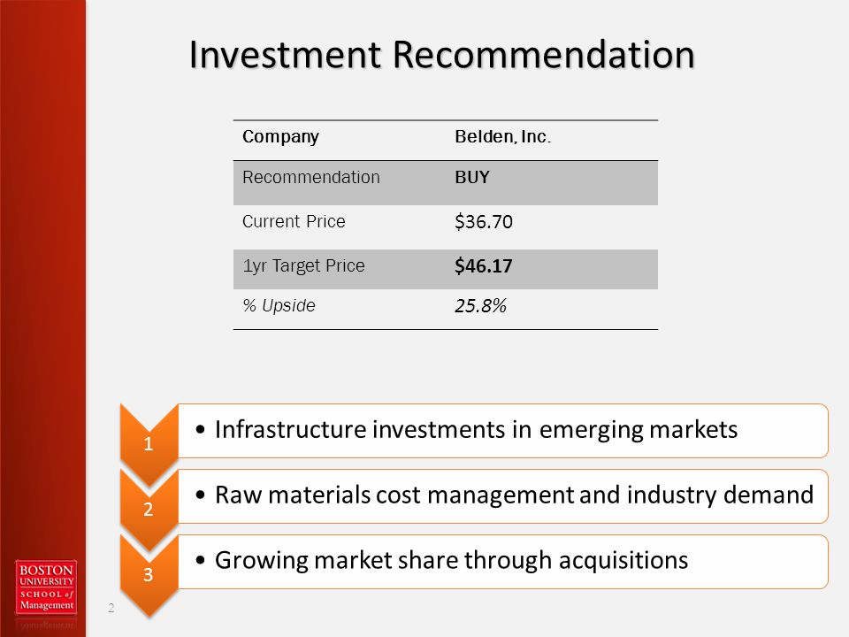 Investment Recommendation 2 CompanyBelden, Inc.