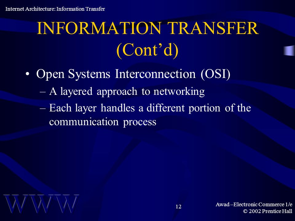 Awad –Electronic Commerce 1/e © 2002 Prentice Hall 12 INFORMATION TRANSFER (Contd) Open Systems Interconnection (OSI) –A layered approach to networking –Each layer handles a different portion of the communication process Internet Architecture: Information Transfer