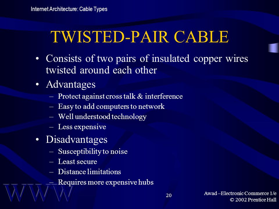 Awad –Electronic Commerce 1/e © 2002 Prentice Hall 20 TWISTED-PAIR CABLE Consists of two pairs of insulated copper wires twisted around each other Advantages –Protect against cross talk & interference –Easy to add computers to network –Well understood technology –Less expensive Disadvantages –Susceptibility to noise –Least secure –Distance limitations –Requires more expensive hubs Internet Architecture: Cable Types