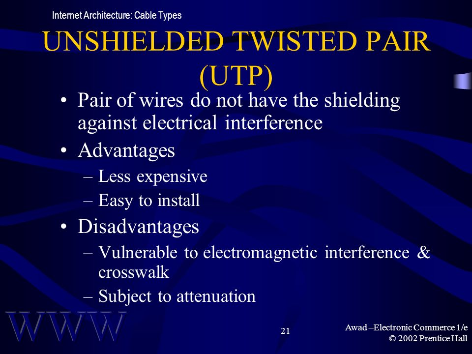 Awad –Electronic Commerce 1/e © 2002 Prentice Hall 21 UNSHIELDED TWISTED PAIR (UTP) Pair of wires do not have the shielding against electrical interference Advantages –Less expensive –Easy to install Disadvantages –Vulnerable to electromagnetic interference & crosswalk –Subject to attenuation Internet Architecture: Cable Types