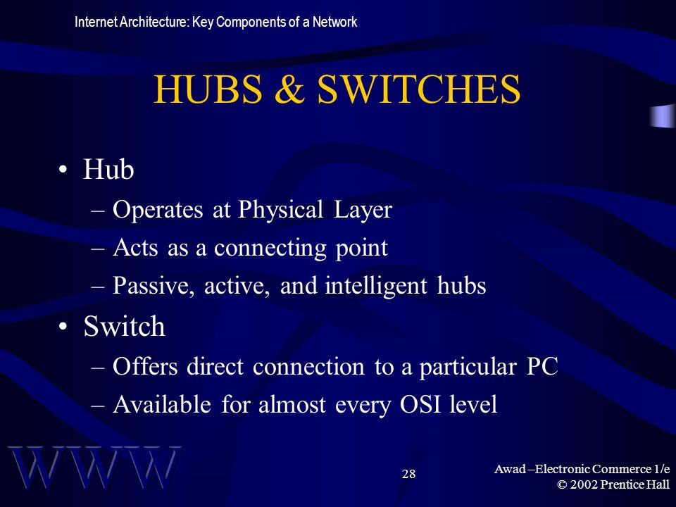 Awad –Electronic Commerce 1/e © 2002 Prentice Hall 28 HUBS & SWITCHES Hub –Operates at Physical Layer –Acts as a connecting point –Passive, active, and intelligent hubs Switch –Offers direct connection to a particular PC –Available for almost every OSI level Internet Architecture: Key Components of a Network