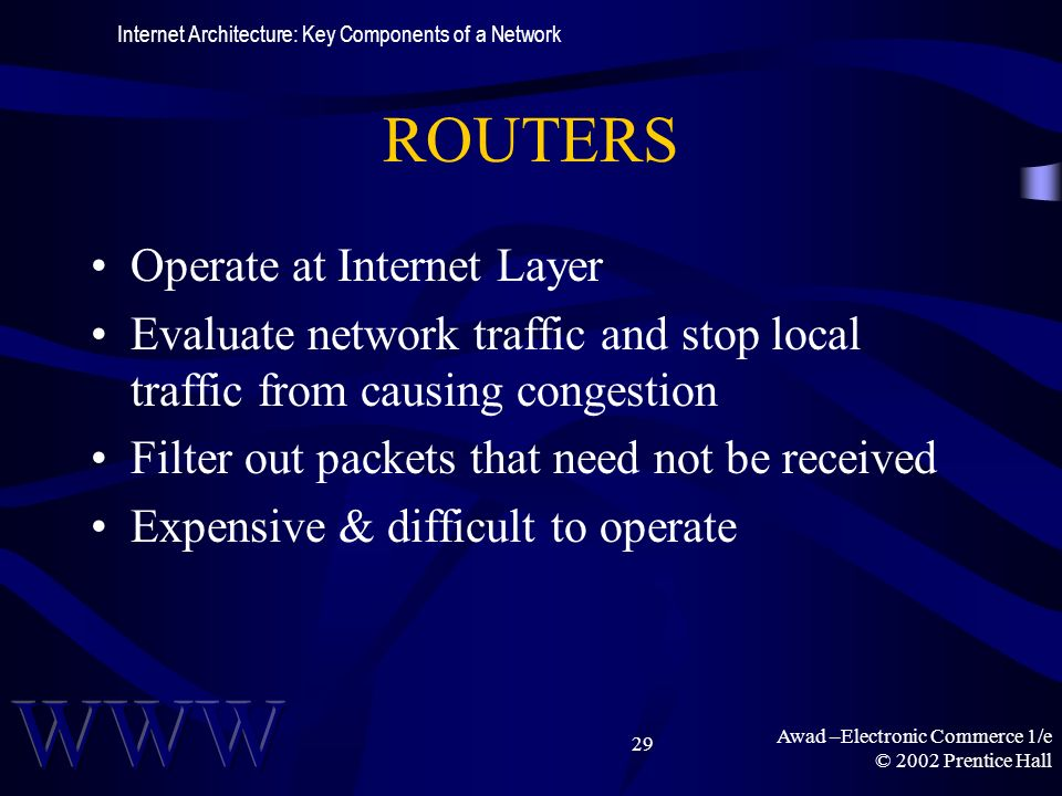 Awad –Electronic Commerce 1/e © 2002 Prentice Hall 29 ROUTERS Operate at Internet Layer Evaluate network traffic and stop local traffic from causing congestion Filter out packets that need not be received Expensive & difficult to operate Internet Architecture: Key Components of a Network