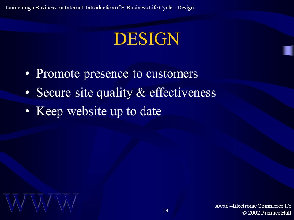 Awad –Electronic Commerce 1/e © 2002 Prentice Hall 14 DESIGN Promote presence to customers Secure site quality & effectiveness Keep website up to date Launching a Business on Internet: Introduction of E-Business Life Cycle - Design
