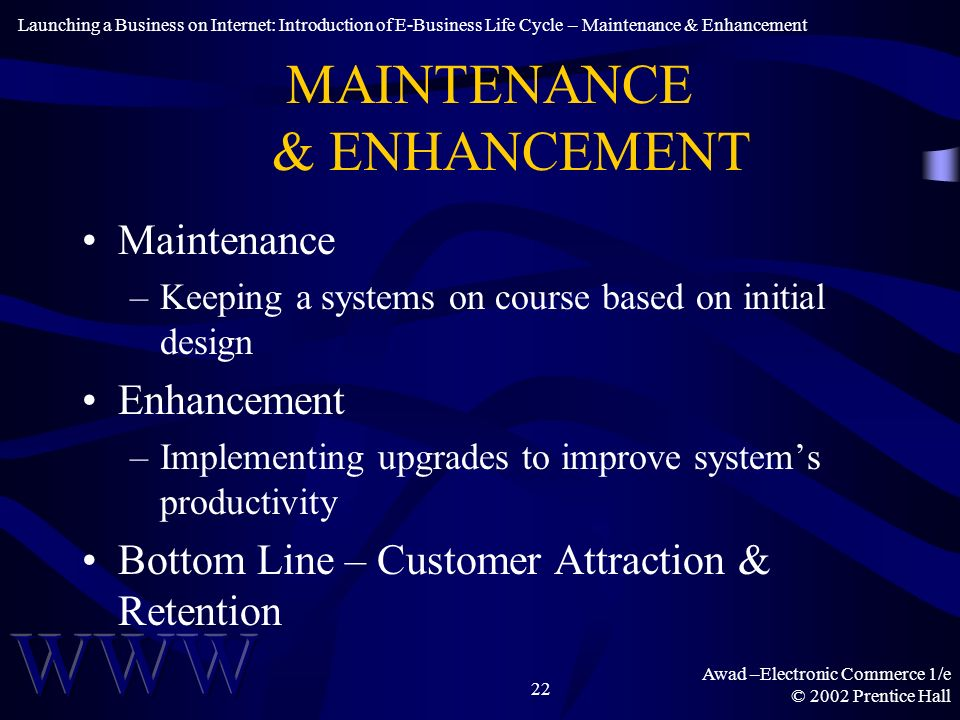 Awad –Electronic Commerce 1/e © 2002 Prentice Hall 22 MAINTENANCE & ENHANCEMENT Maintenance –Keeping a systems on course based on initial design Enhancement –Implementing upgrades to improve systems productivity Bottom Line – Customer Attraction & Retention Launching a Business on Internet: Introduction of E-Business Life Cycle – Maintenance & Enhancement