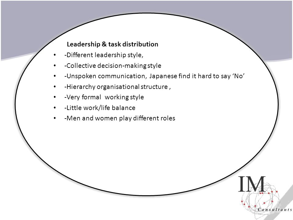 Title Leadership & task distribution -Different leadership style, -Collective decision-making style -Unspoken communication, Japanese find it hard to say No -Hierarchy organisational structure, -Very formal working style -Little work/life balance -Men and women play different roles