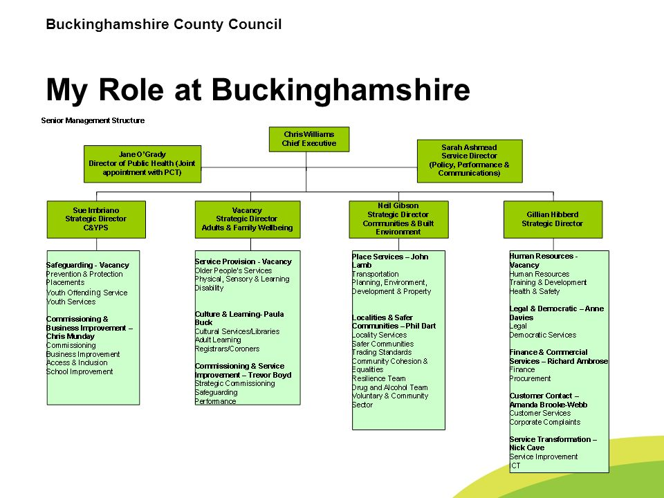 Buckinghamshire County Council My Role at Buckinghamshire
