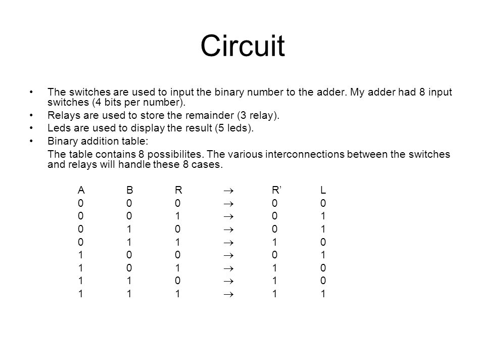 Circuit The switches are used to input the binary number to the adder.