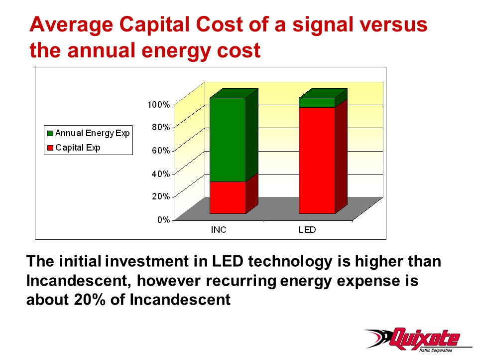 Average Capital Cost of a signal versus the annual energy cost The initial investment in LED technology is higher than Incandescent, however recurring energy expense is about 20% of Incandescent