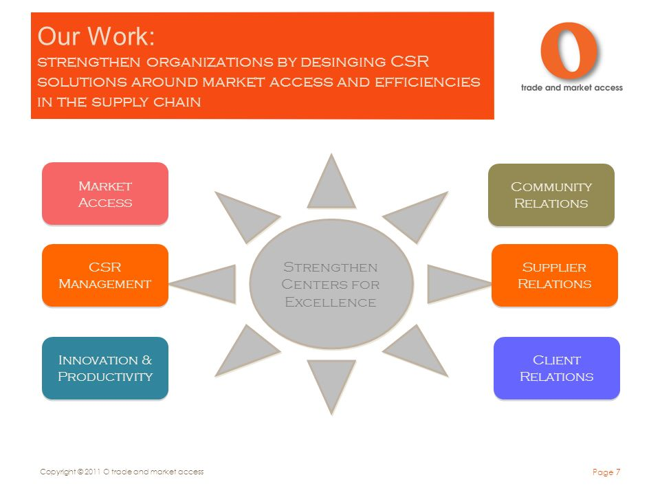 Our Work: strengthen organizations by desinging CSR solutions around market access and efficiencies in the supply chain Strengthen Centers for Excellence CSR Management Innovation & Productivity Market Access Community Relations Client Relations Client Relations Supplier Relations Copyright © 2011 O trade and market access Page 7