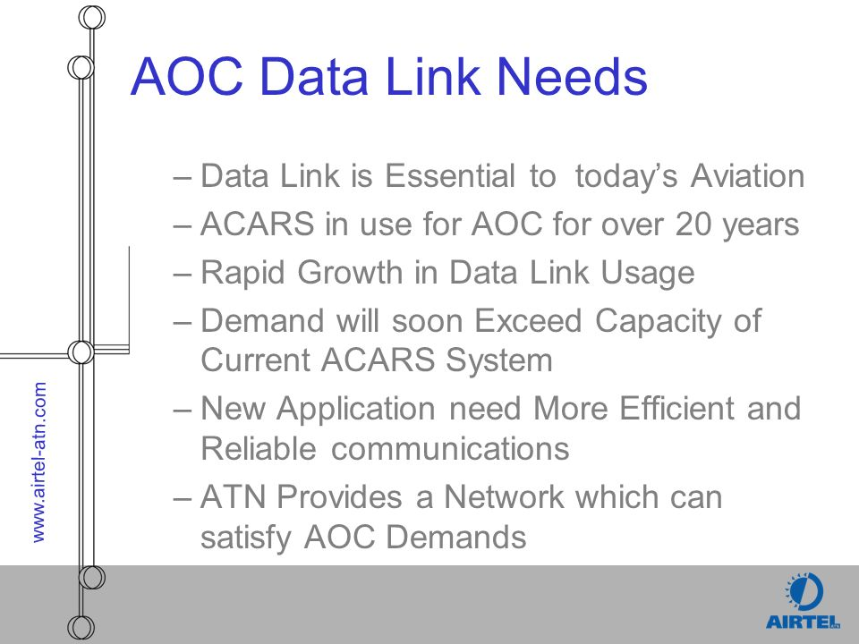 www.airtel-atn.com AOC Data Link Needs –Data Link is Essential to todays Aviation –ACARS in use for AOC for over 20 years –Rapid Growth in Data Link Usage –Demand will soon Exceed Capacity of Current ACARS System –New Application need More Efficient and Reliable communications –ATN Provides a Network which can satisfy AOC Demands