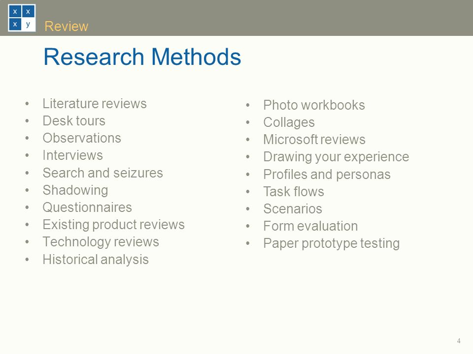 4 Review Research Methods Photo workbooks Collages Microsoft reviews Drawing your experience Profiles and personas Task flows Scenarios Form evaluation Paper prototype testing Literature reviews Desk tours Observations Interviews Search and seizures Shadowing Questionnaires Existing product reviews Technology reviews Historical analysis