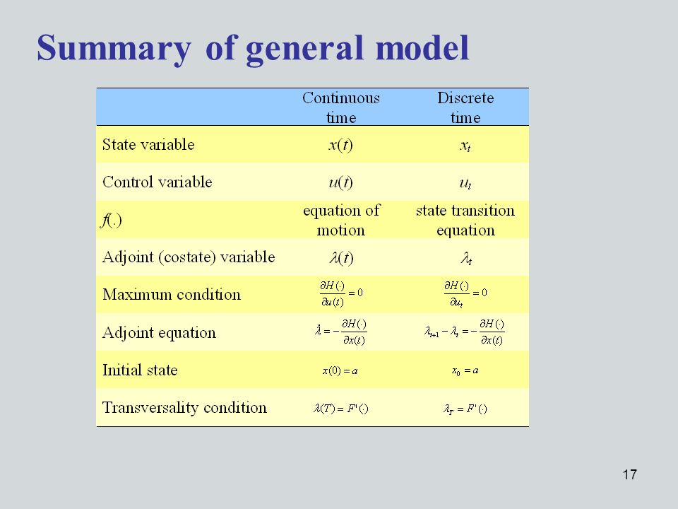 17 Summary of general model