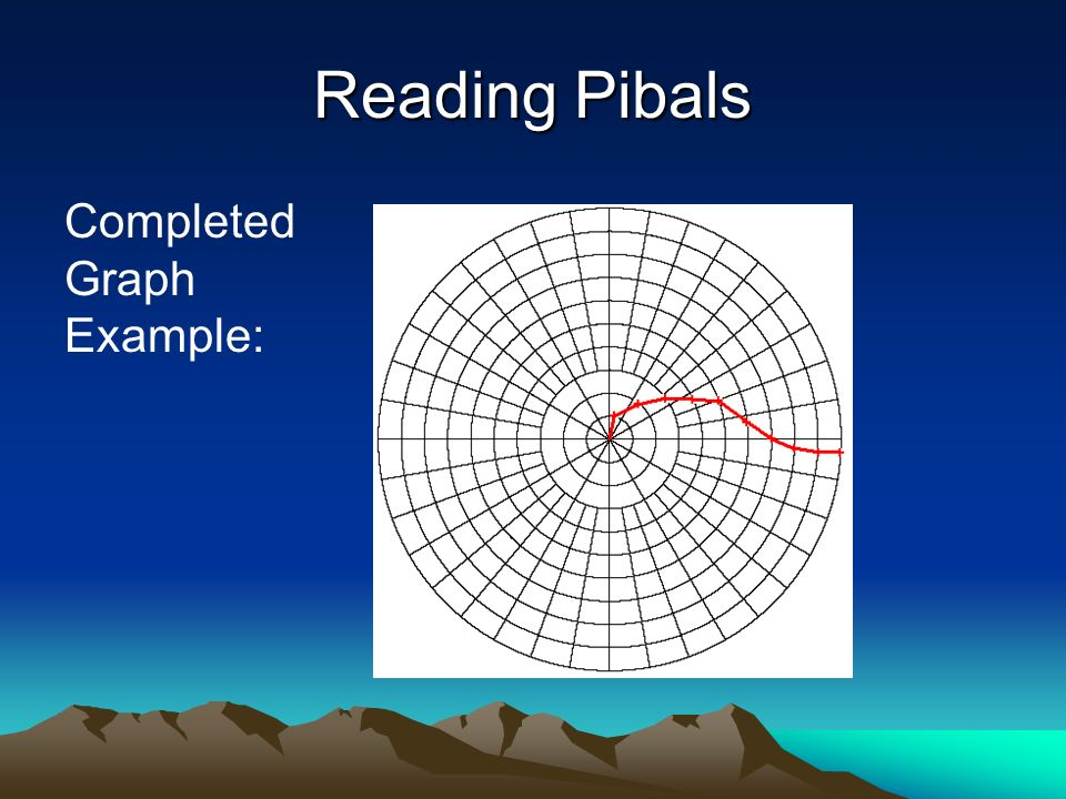 Reading Pibals Completed Graph Example: