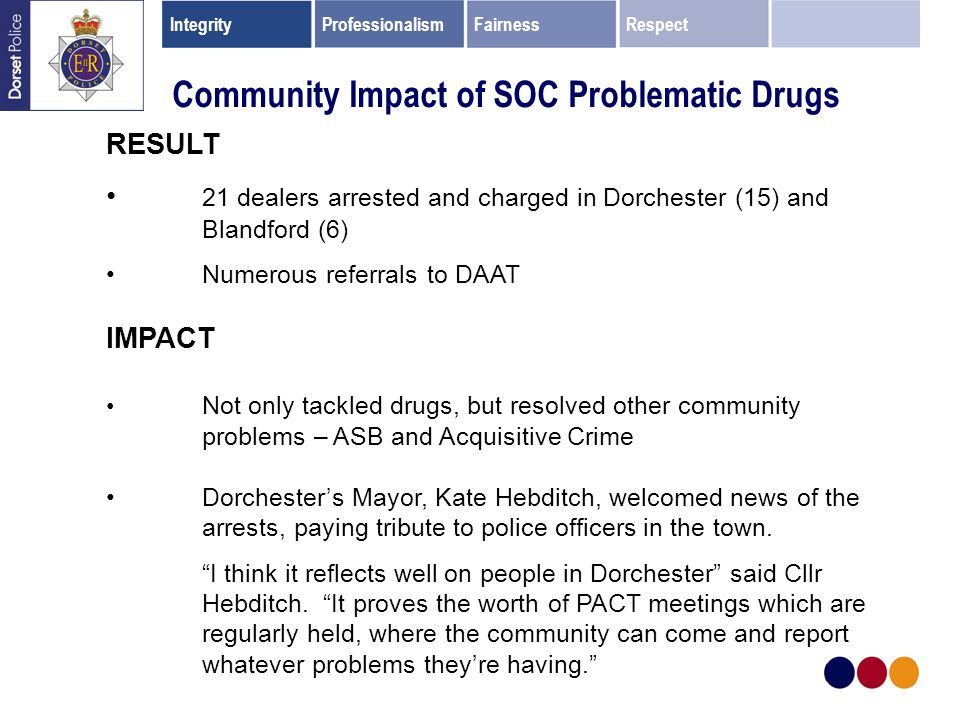IntegrityProfessionalismFairnessRespect Community Impact of SOC Problematic Drugs RESULT 21 dealers arrested and charged in Dorchester (15) and Blandford (6) Numerous referrals to DAAT IMPACT Not only tackled drugs, but resolved other community problems – ASB and Acquisitive Crime Dorchesters Mayor, Kate Hebditch, welcomed news of the arrests, paying tribute to police officers in the town.