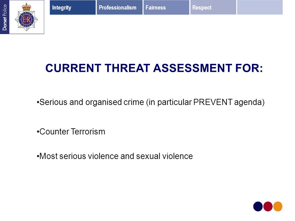 IntegrityProfessionalismFairnessRespect CURRENT THREAT ASSESSMENT FOR: Serious and organised crime (in particular PREVENT agenda) Counter Terrorism Most serious violence and sexual violence