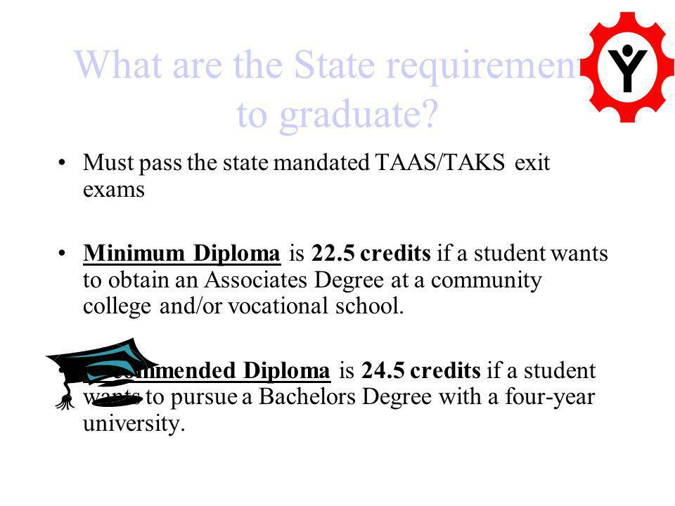 What are the State requirements to graduate.