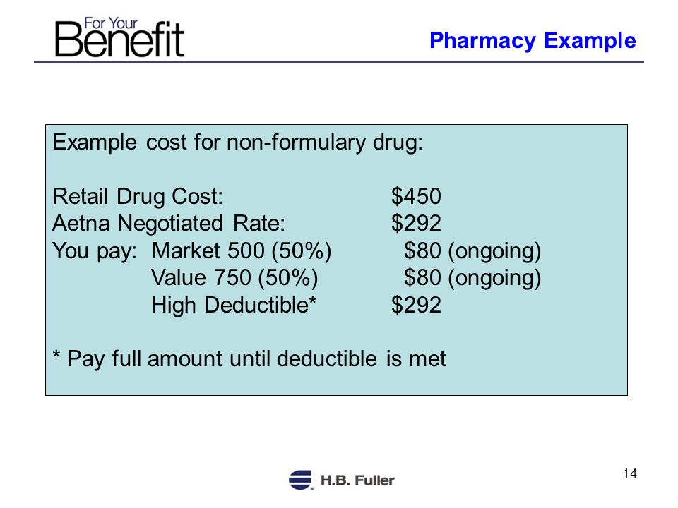 14 Pharmacy Example Example cost for non-formulary drug: Retail Drug Cost: $450 Aetna Negotiated Rate: $292 You pay: Market 500 (50%) $80 (ongoing) Value 750 (50%) $80 (ongoing) High Deductible* $292 * Pay full amount until deductible is met