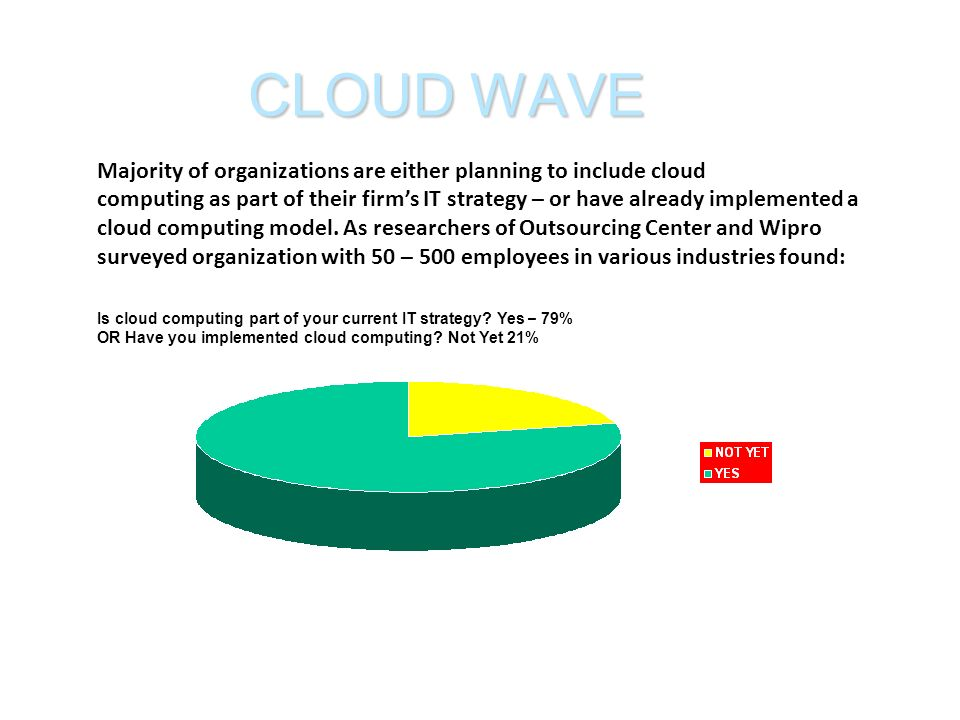 majority of organizations are either planning to include cloud computing as part of their firms IT strategy – or have already implemented a cloud computing model.