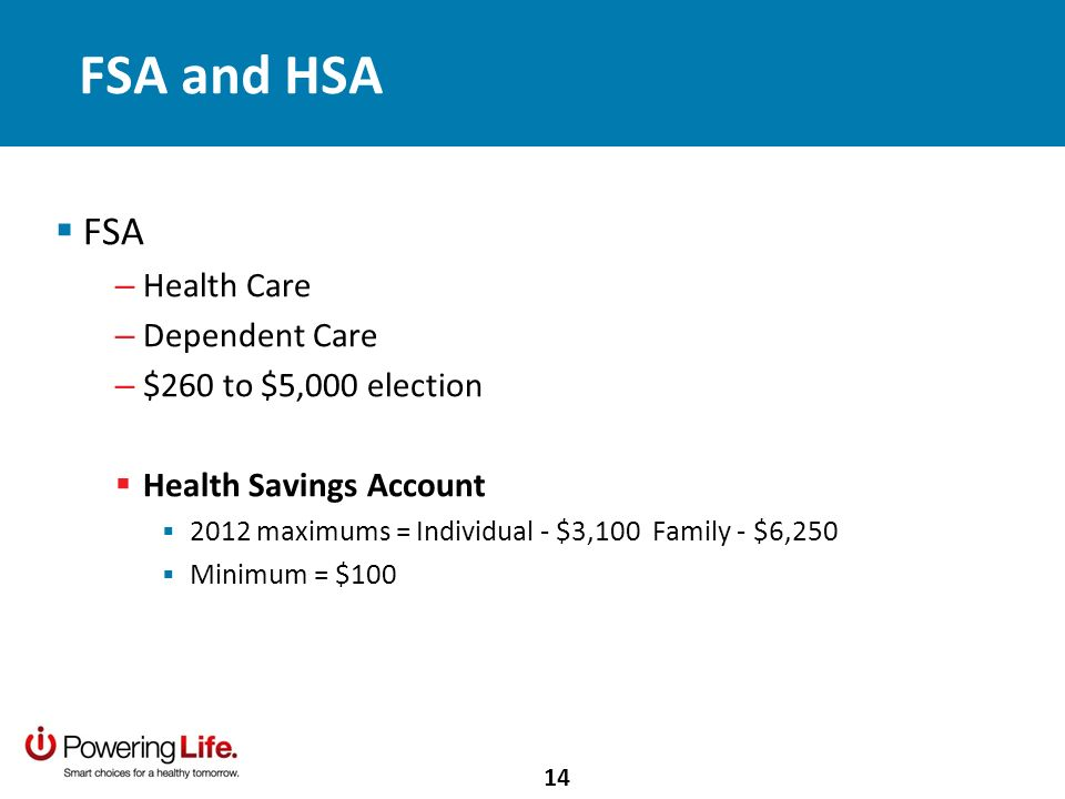 FSA and HSA FSA – Health Care – Dependent Care – $260 to $5,000 election Health Savings Account 2012 maximums = Individual - $3,100 Family - $6,250 Minimum = $100 14