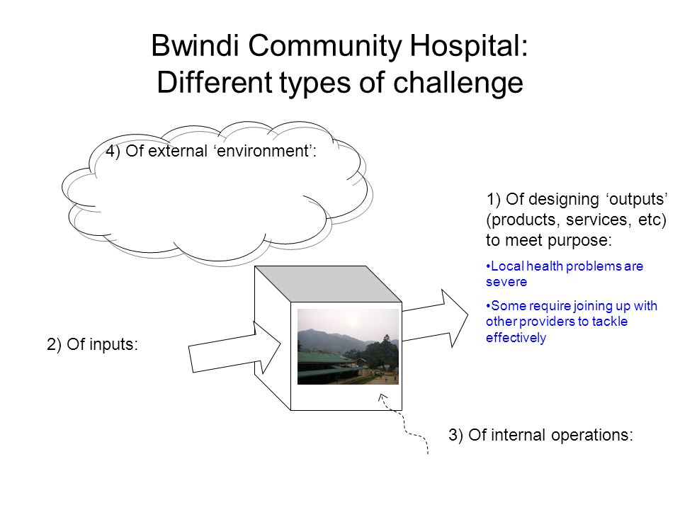 Bwindi Community Hospital: Different types of challenge 1) Of designing outputs (products, services, etc) to meet purpose: Local health problems are severe Some require joining up with other providers to tackle effectively 3) Of internal operations: 4) Of external environment: 2) Of inputs: