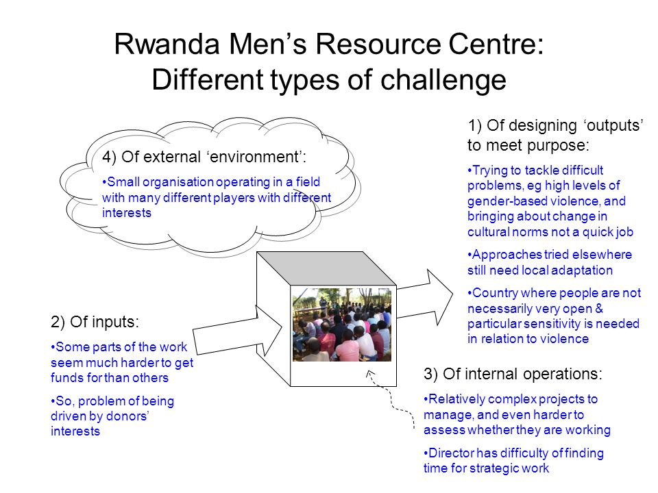Rwanda Mens Resource Centre: Different types of challenge 1) Of designing outputs to meet purpose: Trying to tackle difficult problems, eg high levels of gender-based violence, and bringing about change in cultural norms not a quick job Approaches tried elsewhere still need local adaptation Country where people are not necessarily very open & particular sensitivity is needed in relation to violence 3) Of internal operations: Relatively complex projects to manage, and even harder to assess whether they are working Director has difficulty of finding time for strategic work 4) Of external environment: Small organisation operating in a field with many different players with different interests 2) Of inputs: Some parts of the work seem much harder to get funds for than others So, problem of being driven by donors interests