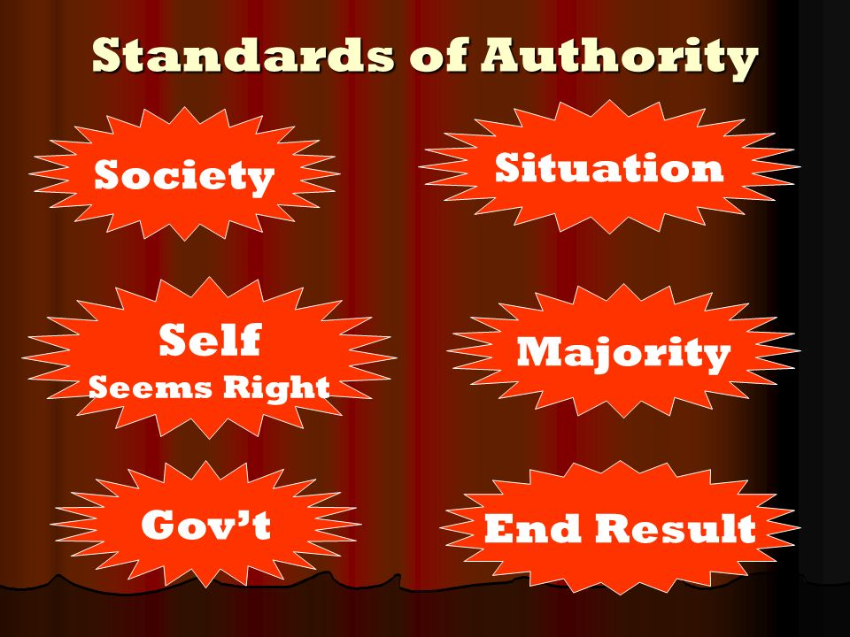 Standards of Authority Society Situation Self Seems Right Majority Govt End Result