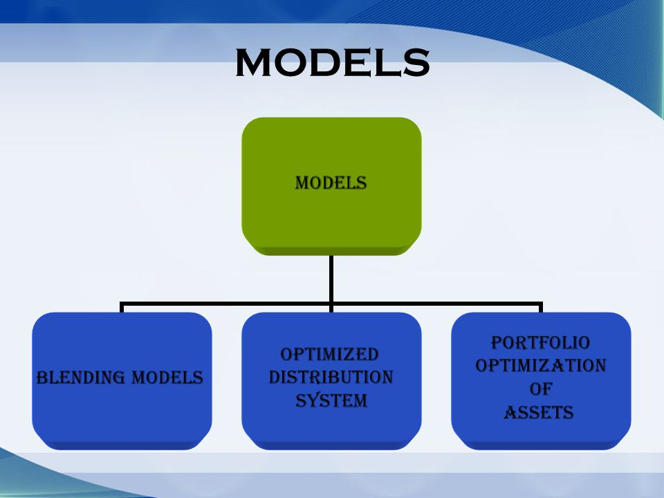 MODELS Blending models Optimized Distribution System Portfolio Optimization Of Assets