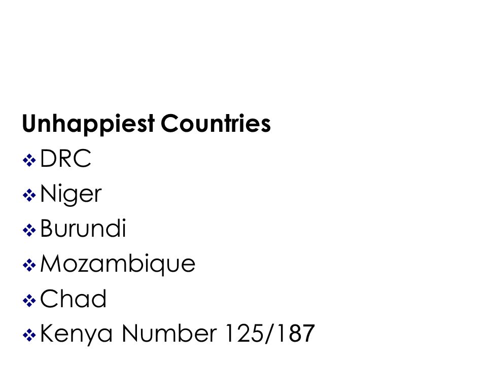 Unhappiest Countries DRC Niger Burundi Mozambique Chad Kenya Number 125/1 87