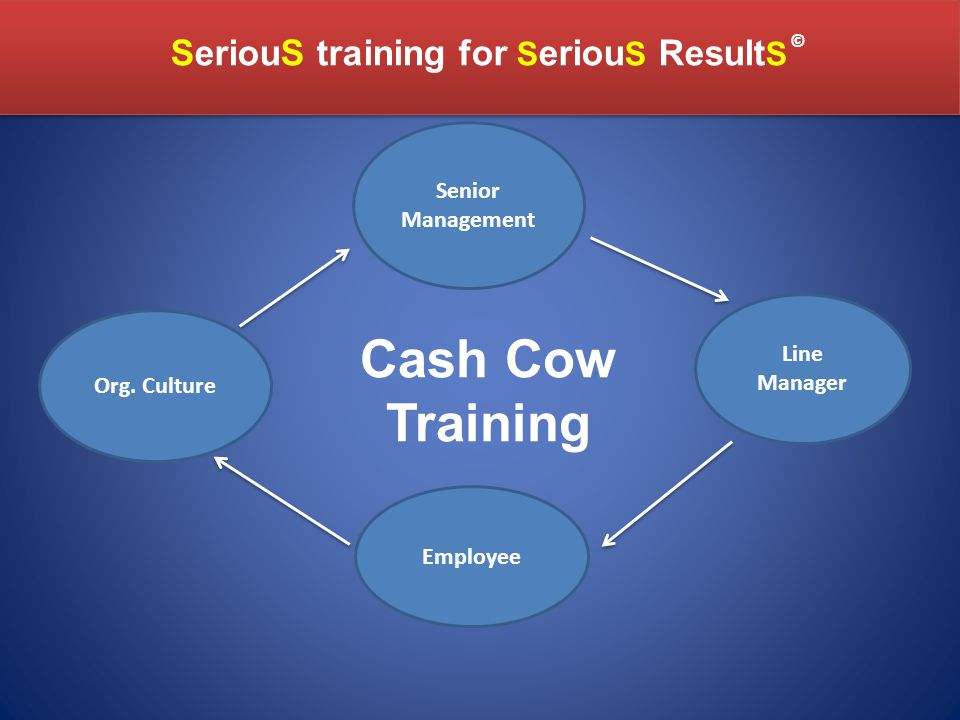 SeriouS training for S eriou S Result S SeriouS training for S eriou S Result S © Cash Cow Training Org.