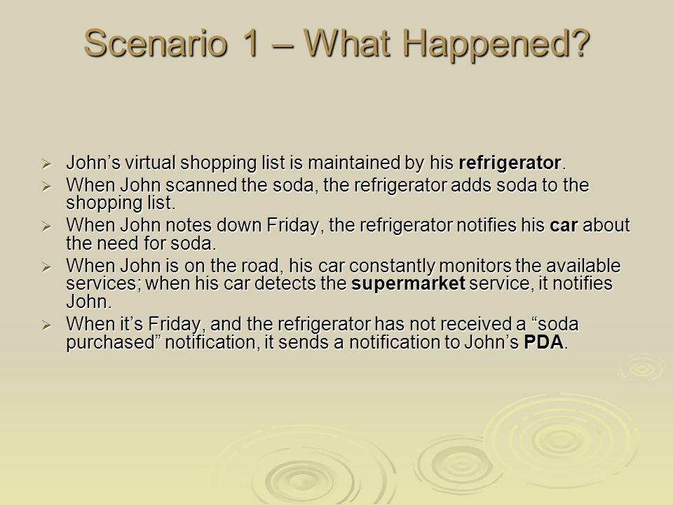 Scenario 1 – What Happened. Johns virtual shopping list is maintained by his refrigerator.