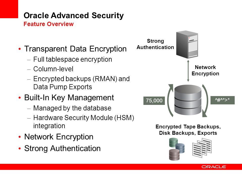 Oracle Advanced Security Feature Overview Transparent Data Encryption – Full tablespace encryption – Column-level – Encrypted backups (RMAN) and Data Pump Exports Built-In Key Management – Managed by the database – Hardware Security Module (HSM) integration Network Encryption Strong Authentication ^#^*>* 75,000 Encrypted Tape Backups, Disk Backups, Exports Network Encryption Strong Authentication