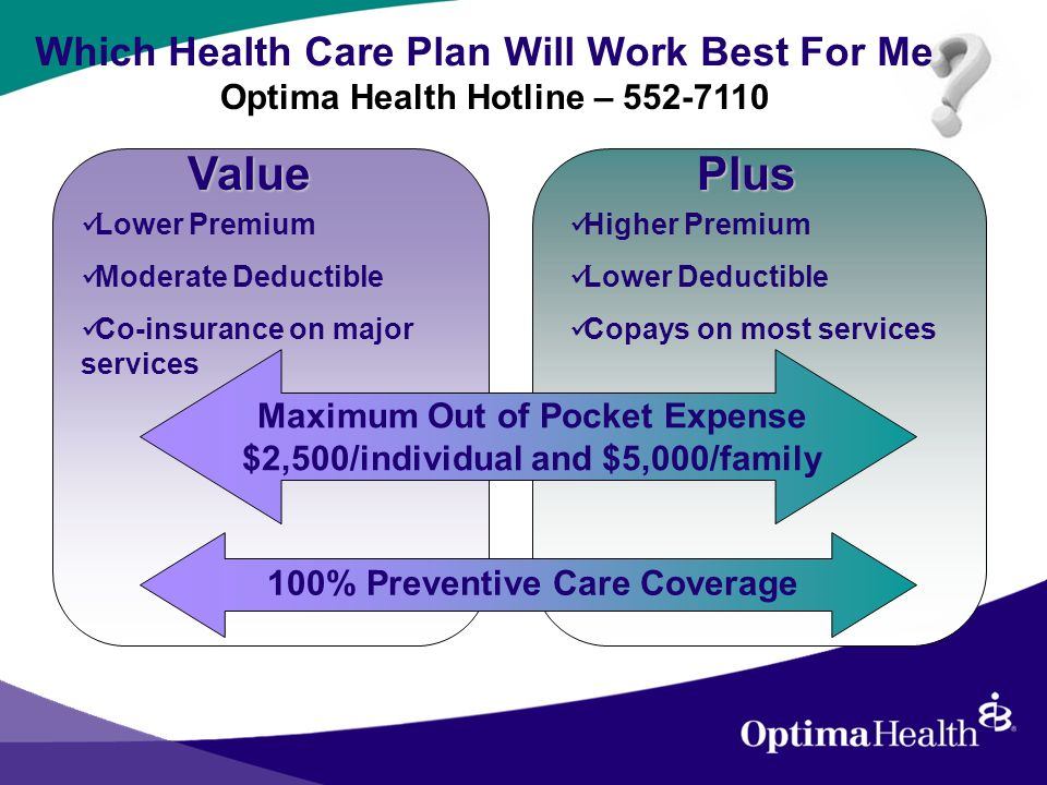 Which Health Care Plan Will Work Best For Me ValuePlus Lower Premium Moderate Deductible Co-insurance on major services Higher Premium Lower Deductible Copays on most services Maximum Out of Pocket Expense $2,500/individual and $5,000/family 100% Preventive Care Coverage Optima Health Hotline – 552-7110