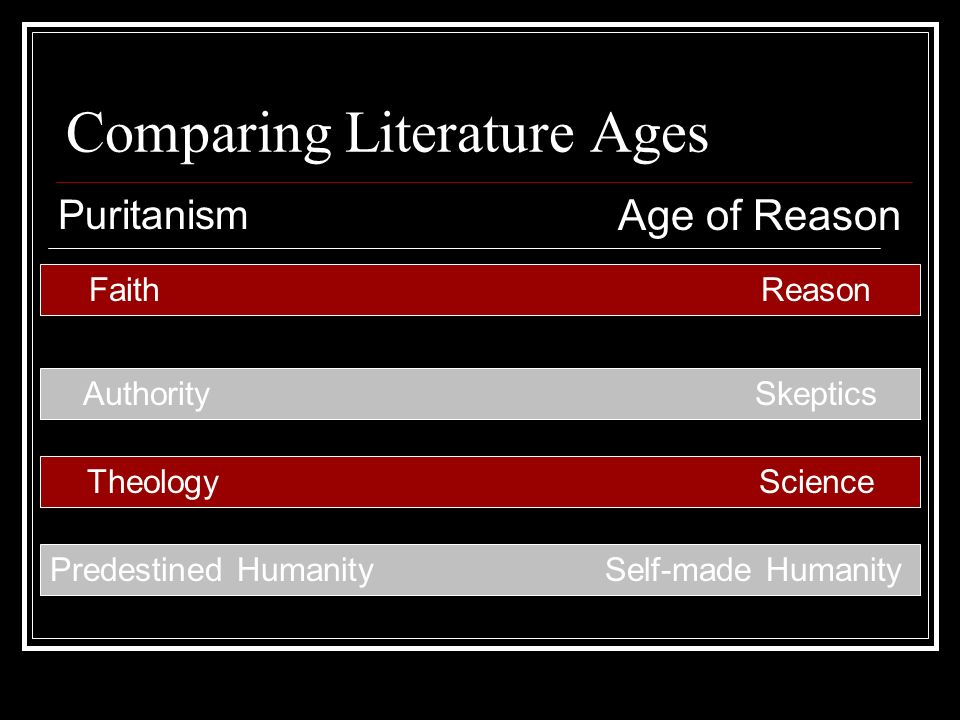 Comparing Literature Ages Puritanism Age of Reason FaithReason AuthoritySkeptics TheologyScience Predestined Humanity Self-made Humanity