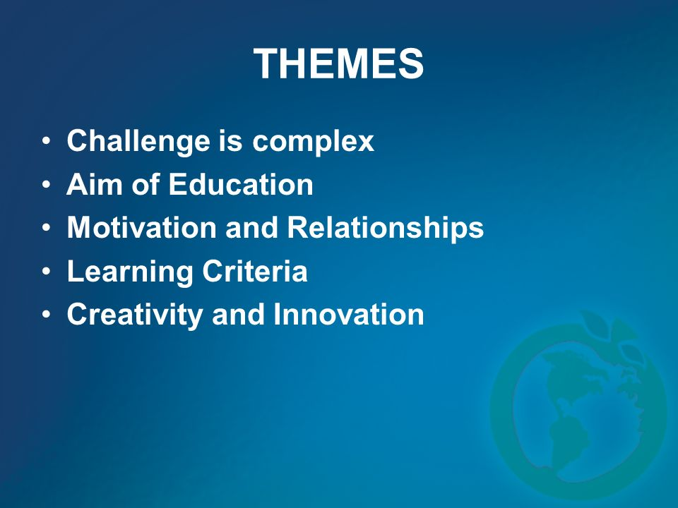 THEMES Challenge is complex Aim of Education Motivation and Relationships Learning Criteria Creativity and Innovation