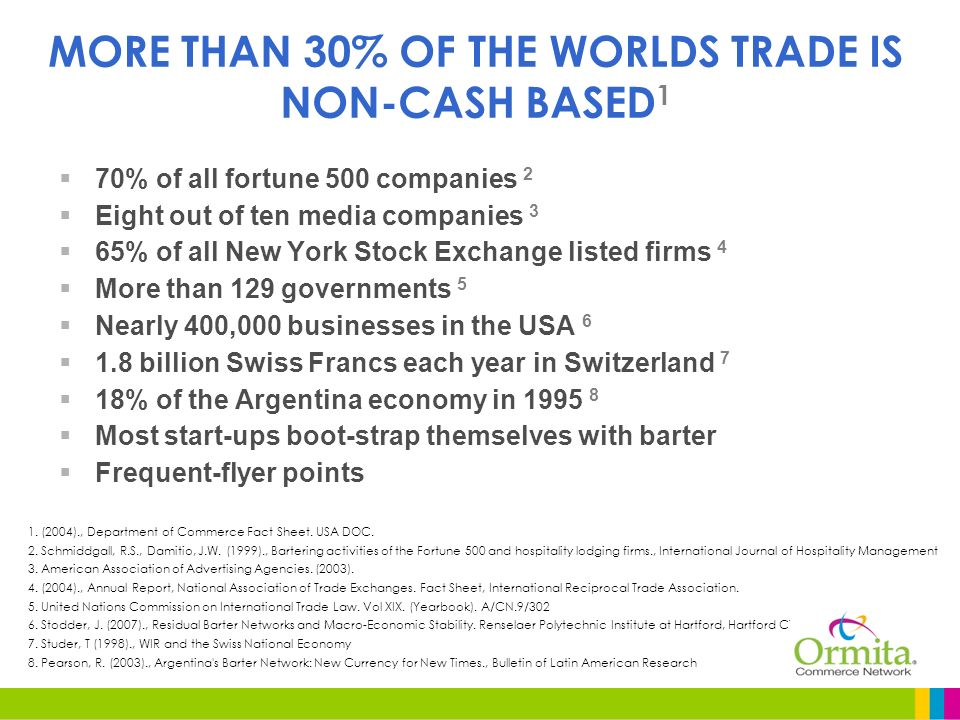70% of all fortune 500 companies 2 Eight out of ten media companies 3 65% of all New York Stock Exchange listed firms 4 More than 129 governments 5 Nearly 400,000 businesses in the USA billion Swiss Francs each year in Switzerland 7 18% of the Argentina economy in Most start-ups boot-strap themselves with barter Frequent-flyer points 1.