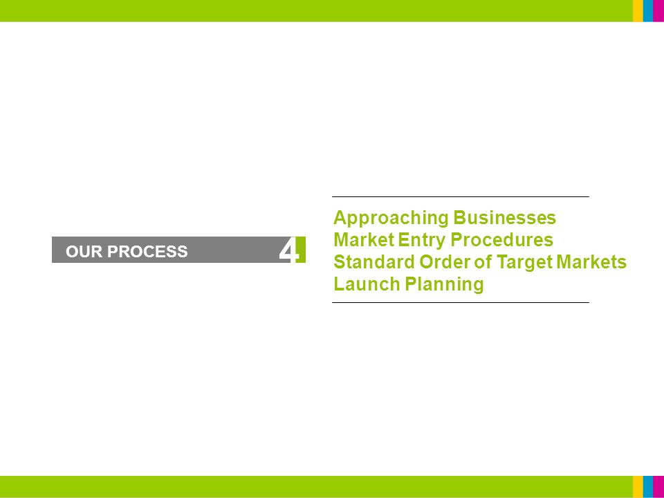 4 Approaching Businesses Market Entry Procedures Standard Order of Target Markets Launch Planning OUR PROCESS
