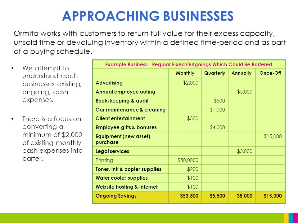 We attempt to understand each businesses existing, ongoing, cash expenses.