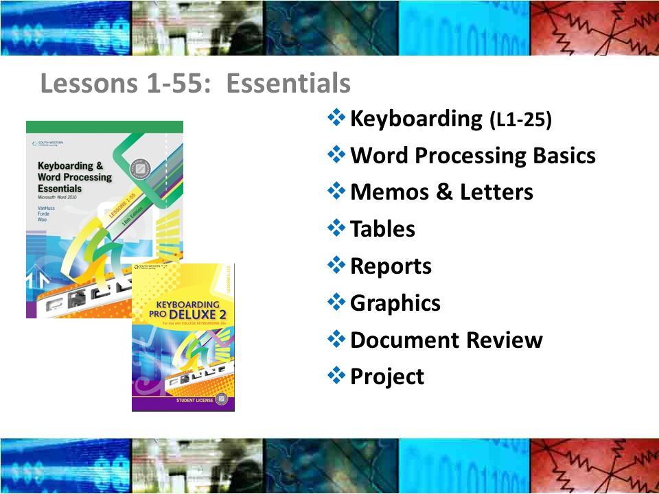 Lessons 1-55: Essentials Keyboarding (L1-25) Word Processing Basics Memos & Letters Tables Reports Graphics Document Review Project
