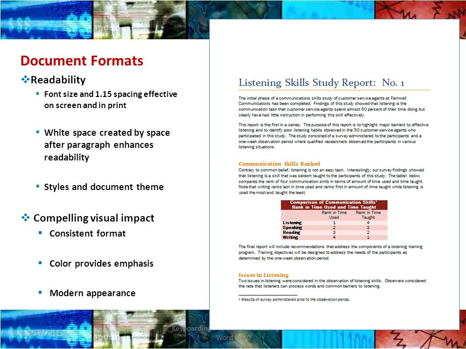 Document Formats Readability Font size and 1.15 spacing effective on screen and in print White space created by space after paragraph enhances readability Styles and document theme Compelling visual impact Consistent format Color provides emphasis Modern appearance 1/17/2014 Keyboarding and Word Processing with Word